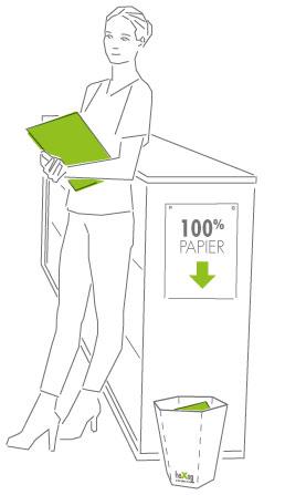 Coin collecte pour le tri du papier
